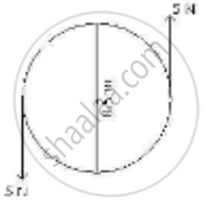 A Steering Wheel of Diameter 0 5 M is Rotated Anticlockwise