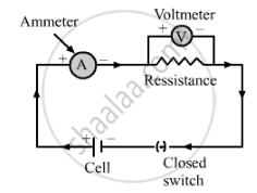 Draw the Labelled Diagram of an Electric Circuit Comprising ... Draw Electric on