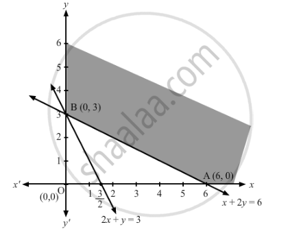 Solution For Solve The Following Linear Programming Problems