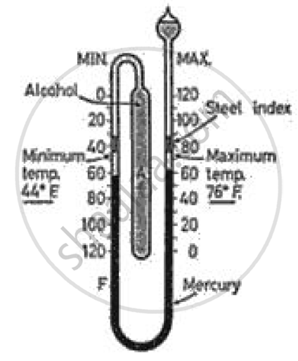 Draw A Neat And Labeled Diagram Of A Six U0026 39 S Maximum And Minimum Thermometer  Explain Briefly  The