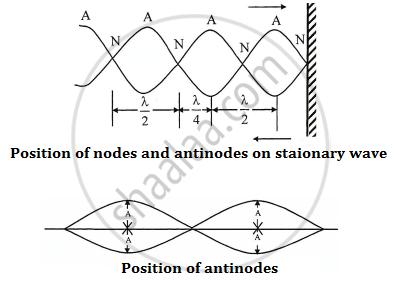 Cryptocurrency distance between nodes