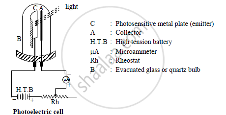Wiring Diagram For Photoelectric Cell - Wiring Diagram Tri on simple photocell diagram, photocell sensor, photocell switch, photocell wiring directions, photocell schematic, photocell wiring guide, lighting contactor diagram, photocell control diagram, photocell installation, photocell lights, photocell wiring problem, circuit diagram,