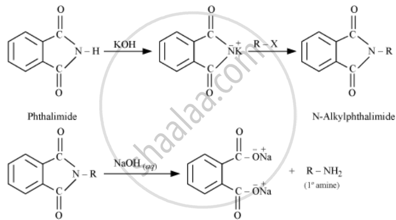 Illustrate the Following Reaction Giving Suitable Example in Each