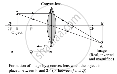 a convex lens forms a real and magnified image when an object is placed  between f and 2f