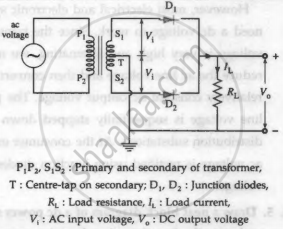 images?q=tbn:ANd9GcQh_l3eQ5xwiPy07kGEXjmjgmBKBRB7H2mRxCGhv1tFWg5c_mWT Draw The Circuit Diagram Of Full Wave Rectifier And Explain Its Working