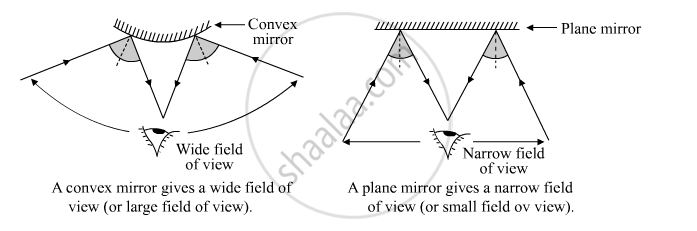 What Is The Advantage Of Using A Convex Mirror As Rear