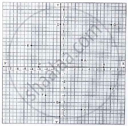 RD Sharma solutions for Class 9 Mathematics chapter 11 - Co
