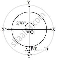 what is a 270 degree angle called