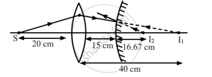 A Convex Lens of Focal Length 20 cm is Placed Coaxially with a