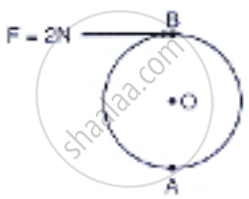 A Wheel of Diameter2 M is Shown in the Figure with the Axle
