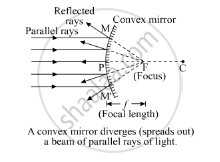 Solution For Describe With A Suitable Diagram How A Convex Mirror