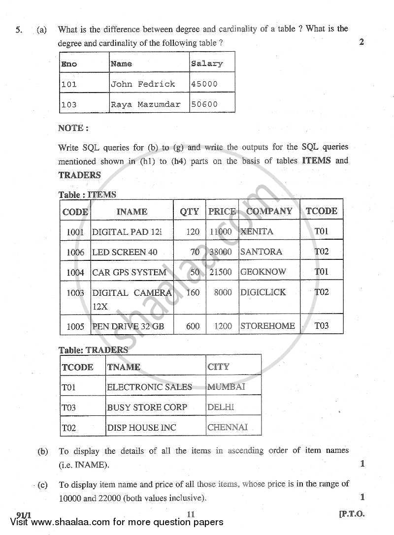 pre board exam class xii physics 2012 13 Download cbse last five years question papers for class 12 board examination (2010, 2011, 2012, 2013, 2014, 2015, 2016) in pdf format cbse last five years question .