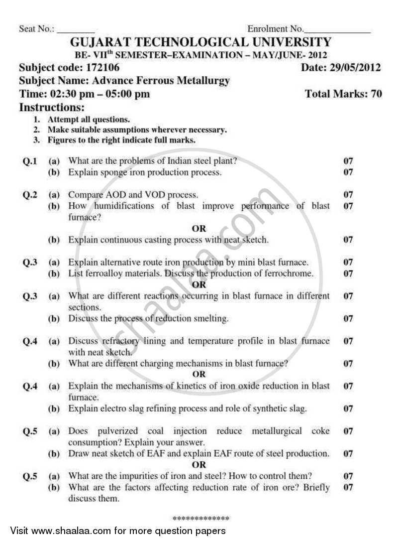 Question Paper - Advance Ferrous Metallurgy 2011 - 2012 - B.E. - Semester 7 (BE Fourth Year) - Gujarat Technological University (GTU)