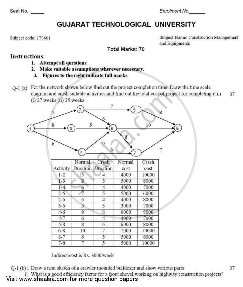 Question Paper - Construction Management and Equipments 2012 - 2013 - B.E. - Semester 7 (BE Fourth Year) - Gujarat Technological University (GTU)