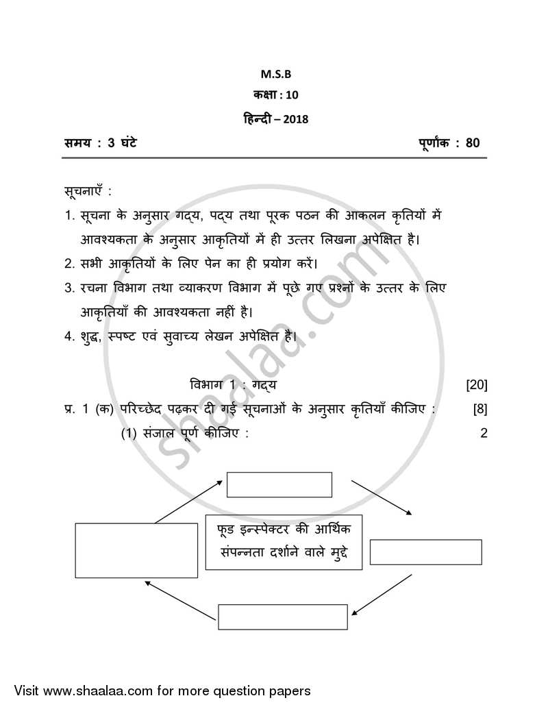 Hindi (Second/Third Language) [हिंदी (दूसरी/तीसरी भाषा)] 2017-2018 - S.S.C - 10th Standard [इयत्ता १० वी] - Maharashtra State Board (MSBSHSE) question paper with PDF download