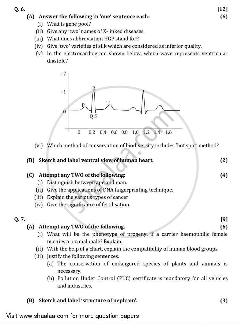 pdf file of biology class 12