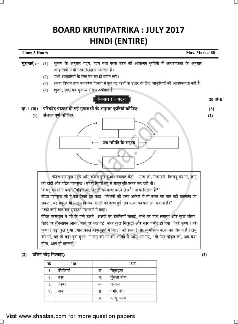 question paper ssc marathi medium board exam hindi 2016 2017 with pdf download. Black Bedroom Furniture Sets. Home Design Ideas
