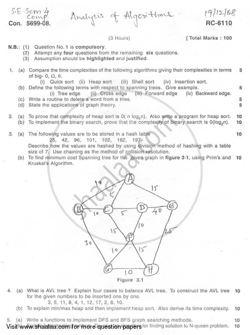 Question Paper - Analysis of Algorithm and Design 2008-2009 - B.E. - Semester 4 (SE Second Year) - University of Mumbai with PDF download