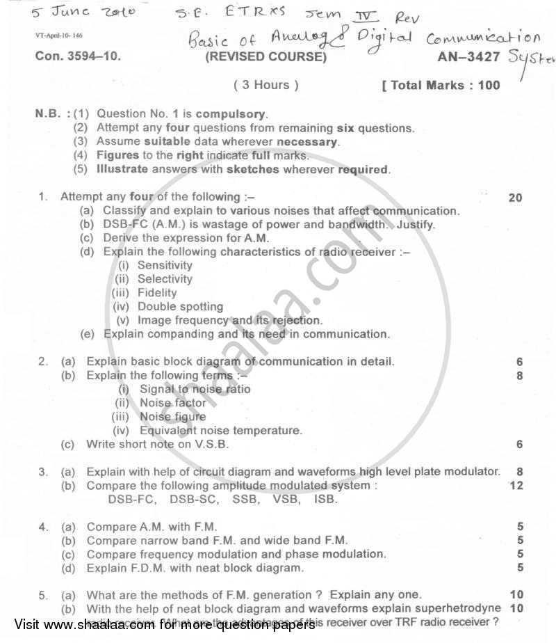 Question Paper - Basic of Analog and Digital Communication Systems 2009 - 2010 - B.E. - Semester 4 (SE Second Year) - University of Mumbai