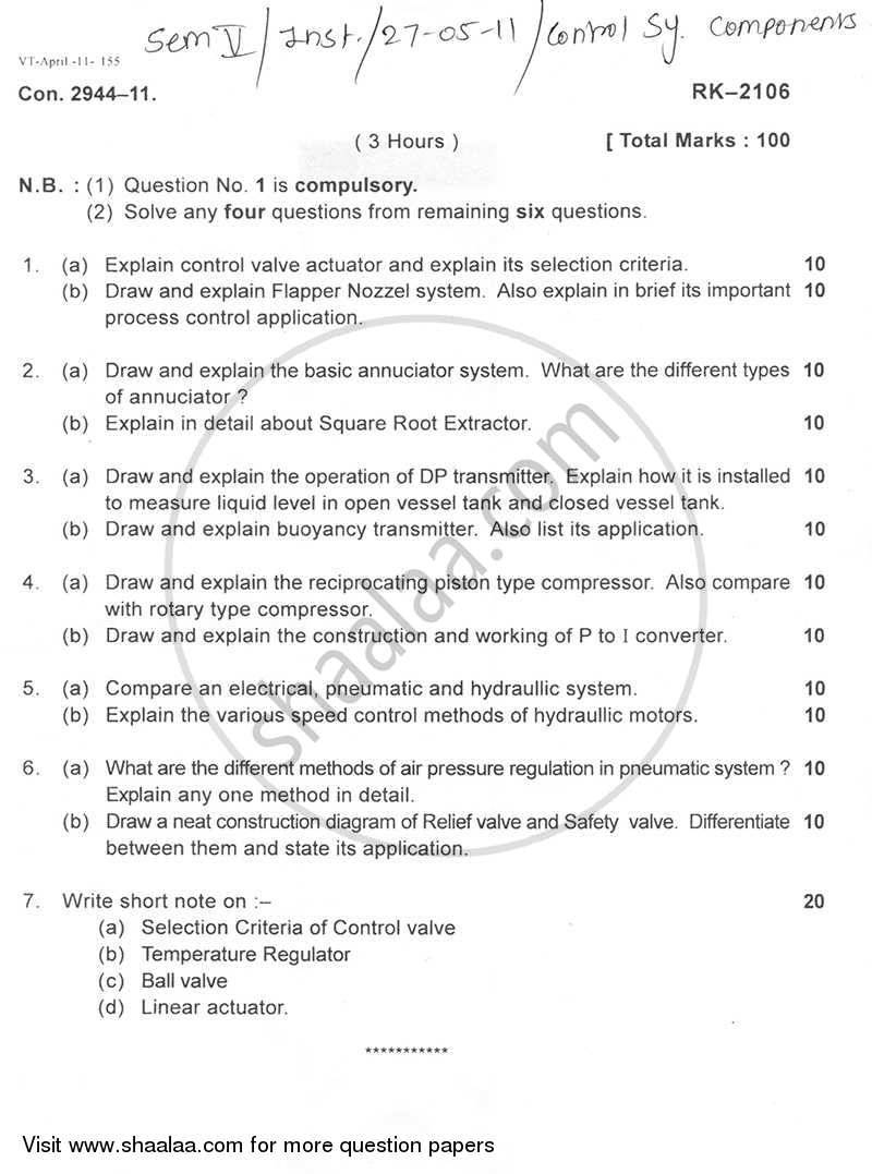 Question Paper - Control System Components 2010 - 2011-B.E.-Semester 5 (TE Third Year) University of Mumbai