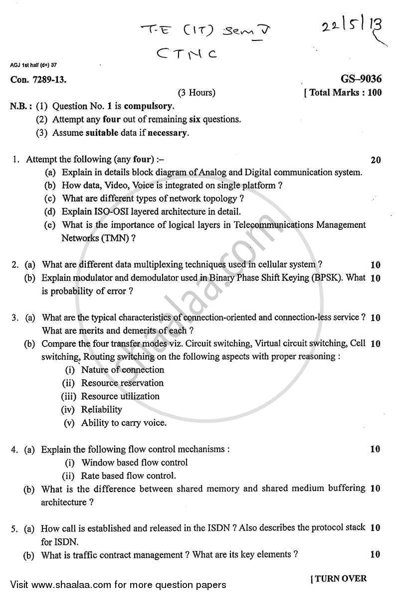 Question Paper - Convergence of Technologies and Networking in Communication 2012 - 2013 - B.E. - Semester 5 (TE Third Year) - University of Mumbai