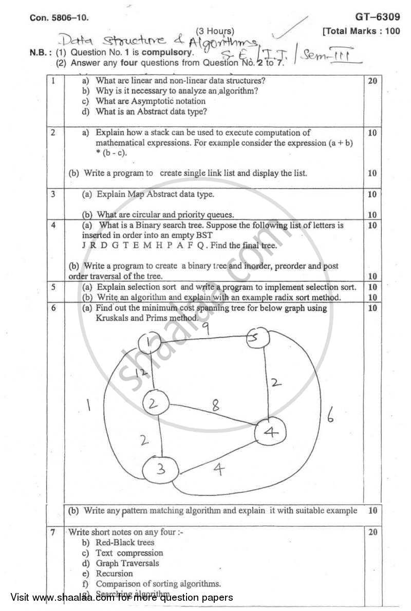 Question Paper - Data Structure and Algorithm Analysis 2010 - 2011 - B.E. - Semester 3 (SE Second Year) - University of Mumbai