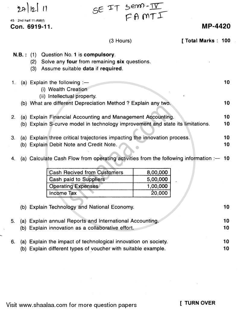 Question Paper - Financial Accounting and Management of Technology Innovation 2011 - 2012 - B.E. - Semester 4 (SE Second Year) - University of Mumbai