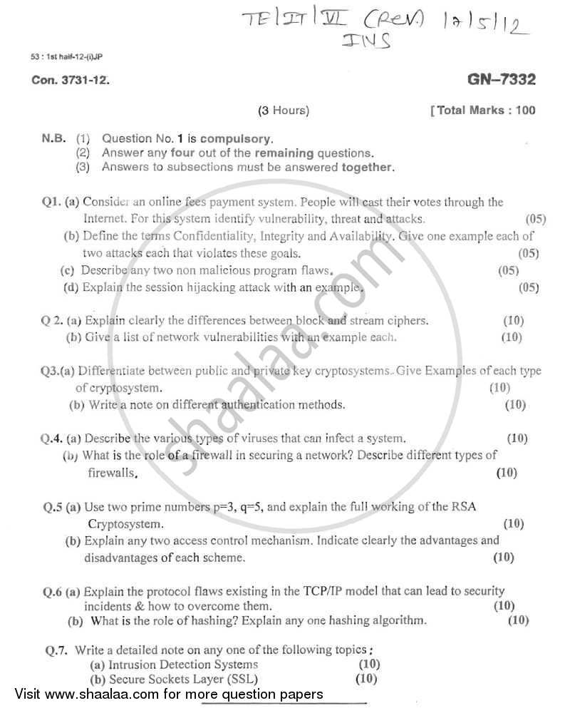 Question Paper - Information and Network Security 2011 - 2012 - B.E. - Semester 6 (TE Third Year) - University of Mumbai