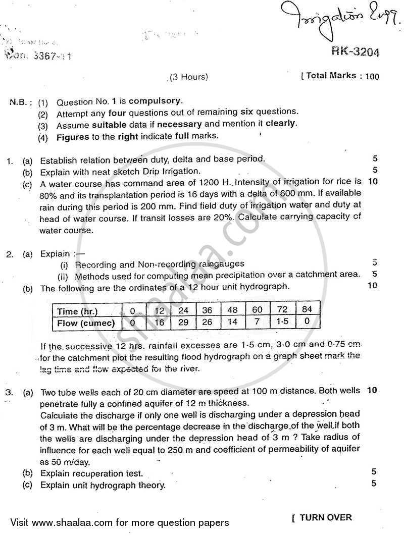 Question Paper - Irrigation Engineering 2010 - 2011 - B.E. - Semester 7 (BE Fourth Year) - University of Mumbai