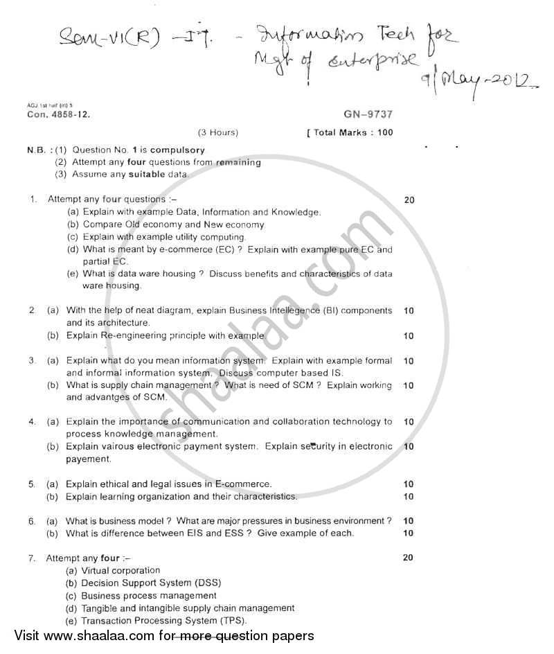 Question Paper - Information Technology for Management of Enterprises 2011 - 2012 - B.E. - Semester 6 (TE Third Year) - University of Mumbai