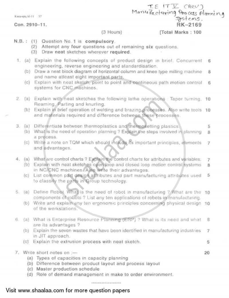Manufacturing Processes, Planning and Systems 2010-2011 - B.E. - Semester 5 (TE Third Year) - University of Mumbai question paper with PDF download