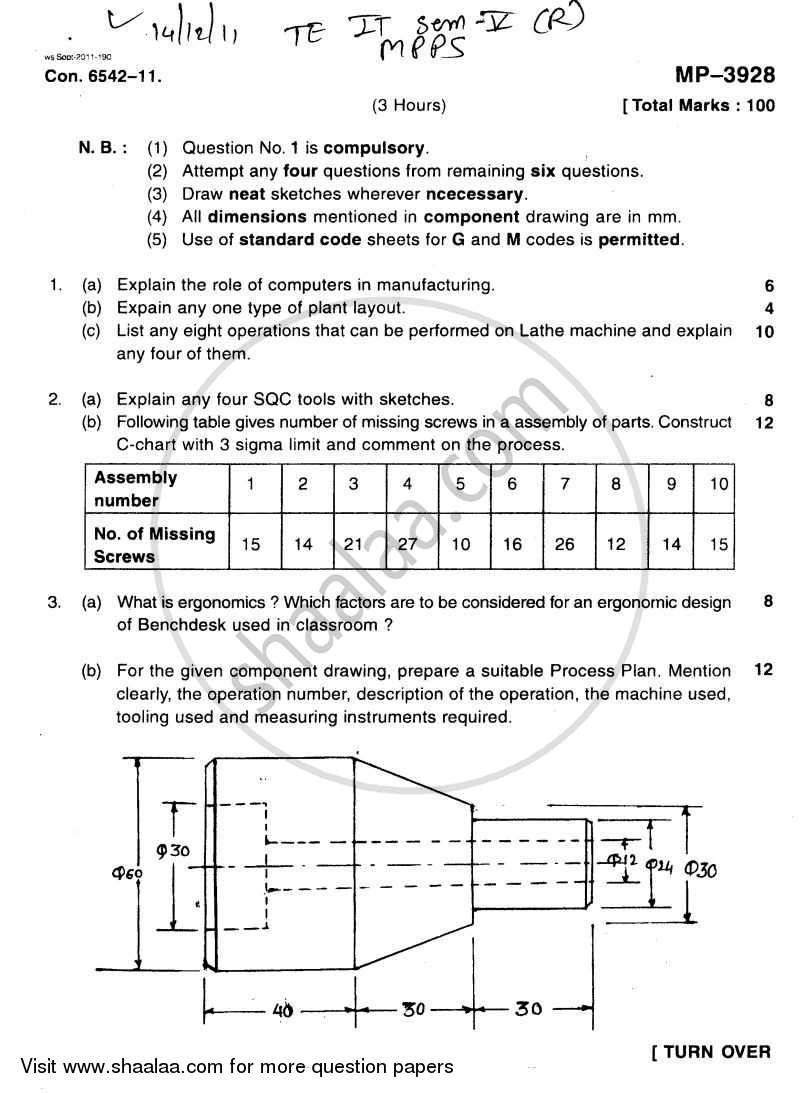 Question Paper - Manufacturing Processes, Planning and Systems 2011 - 2012 - B.E. - Semester 5 (TE Third Year) - University of Mumbai