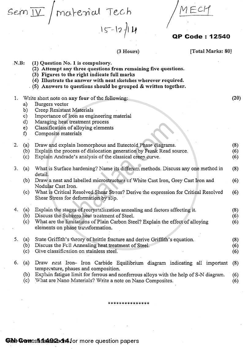 Question Paper - Material Technology 2014 - 2015 - B.E. - Semester 4 (SE Second Year) - University of Mumbai