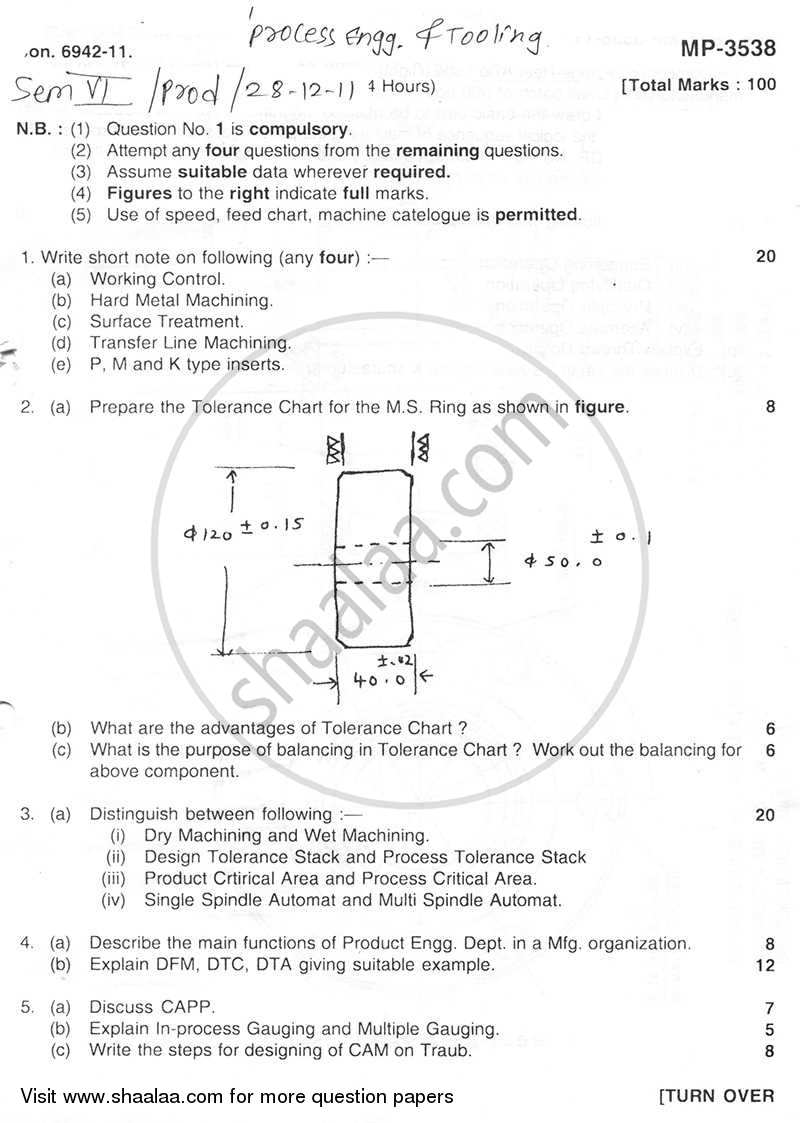 Question Paper - Process Engineering and Tooling 2011 - 2012-B.E.-Semester 6 (TE Third Year) University of Mumbai