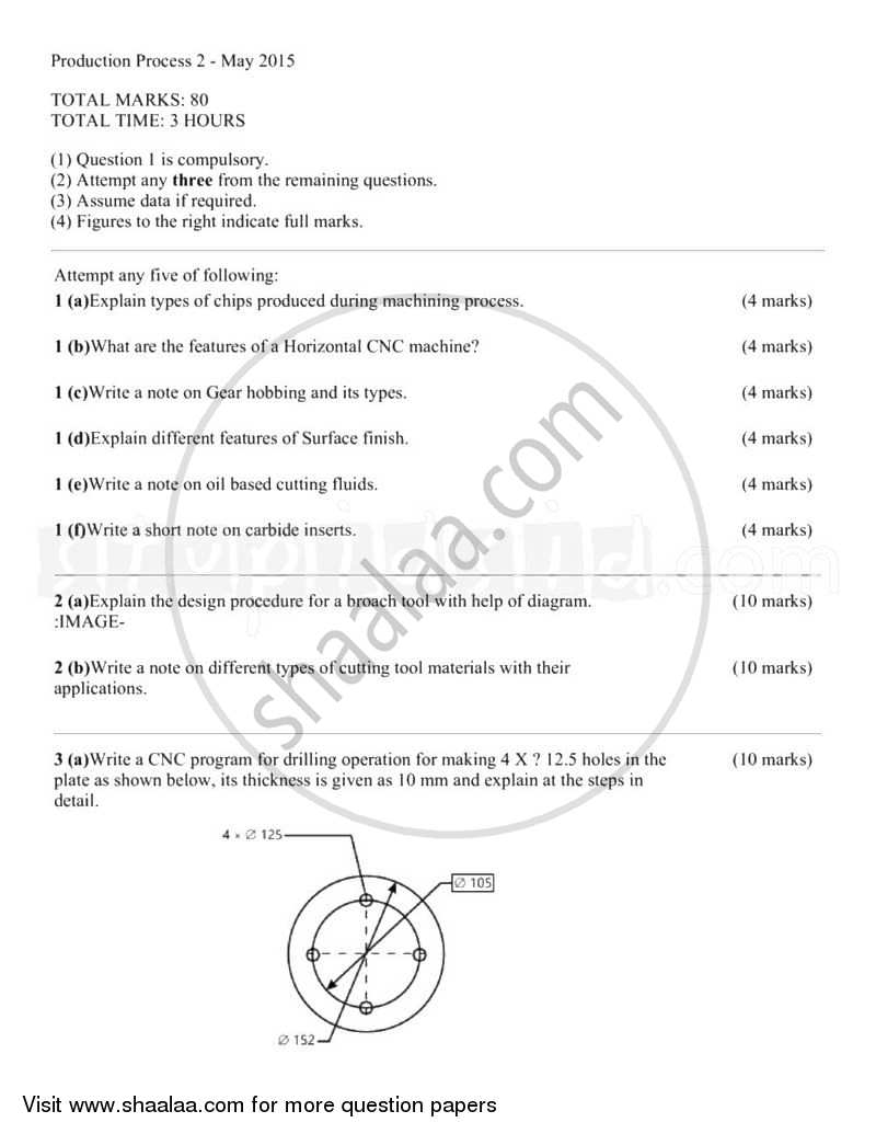 Production Process 2 2014-2015 - B.E. - Semester 4 (SE Second Year) - University of Mumbai question paper with PDF download