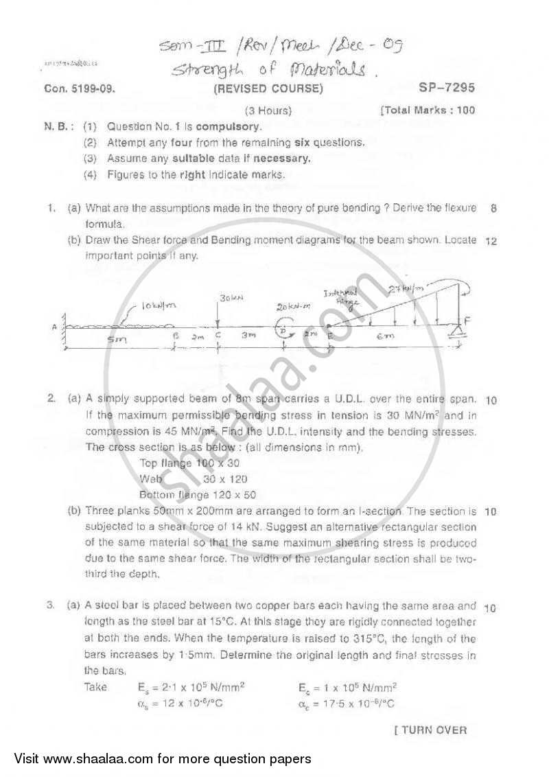 Question Paper Strength Of Materials 2009 2010 Be Mechanical Drawthe Shear Force And Bending Moment Diagrams Semester 3 Se
