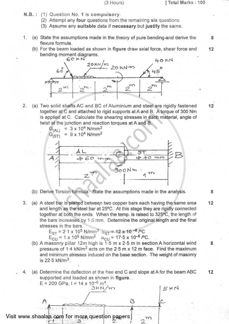 Question Paper - Strength of Materials 2010 - 2011-B.E.-Semester 3 (SE Second Year) University of Mumbai