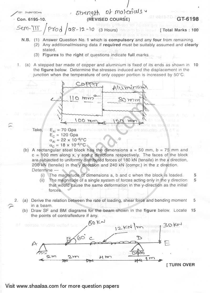 Question Paper - Strength of Materials 2010 - 2011 - B.E. - Semester 3 (SE Second Year) - University of Mumbai