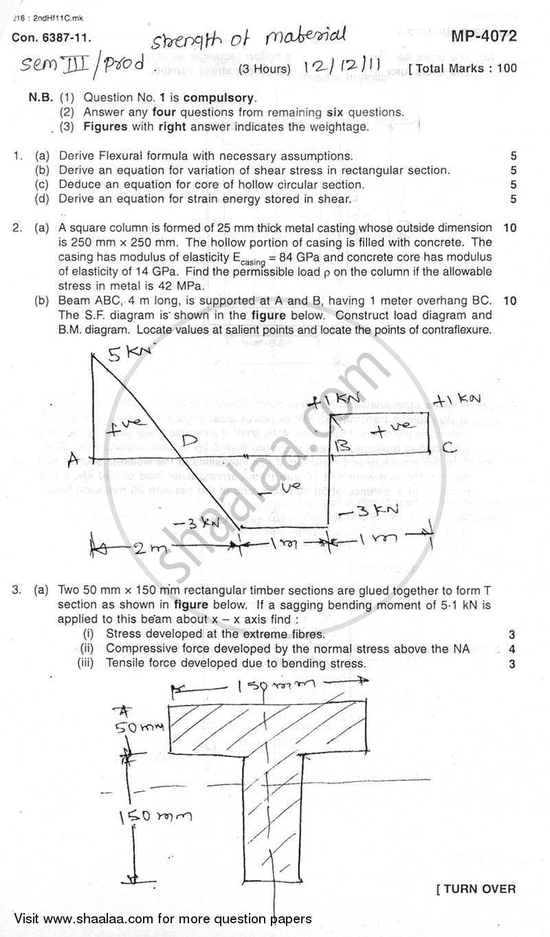 Question Paper - Strength of Materials 2011 - 2012-B.E.-Semester 3 (SE Second Year) University of Mumbai