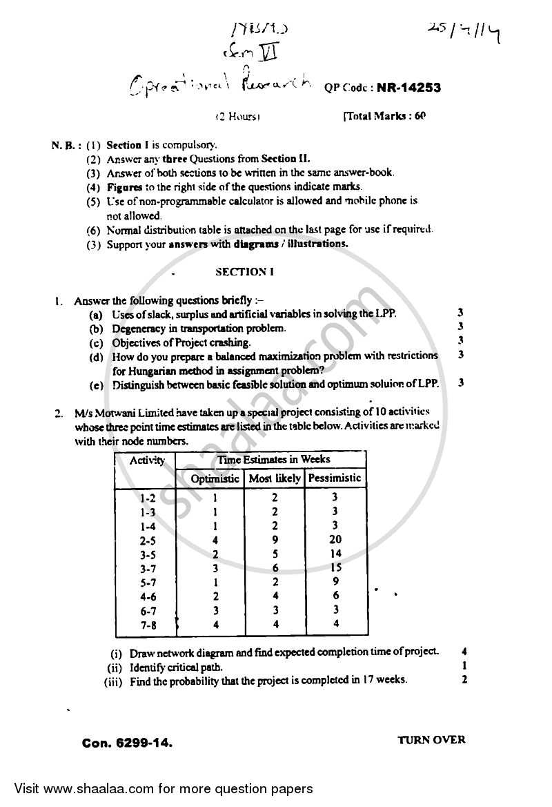 Tybms operation research question paper 2018