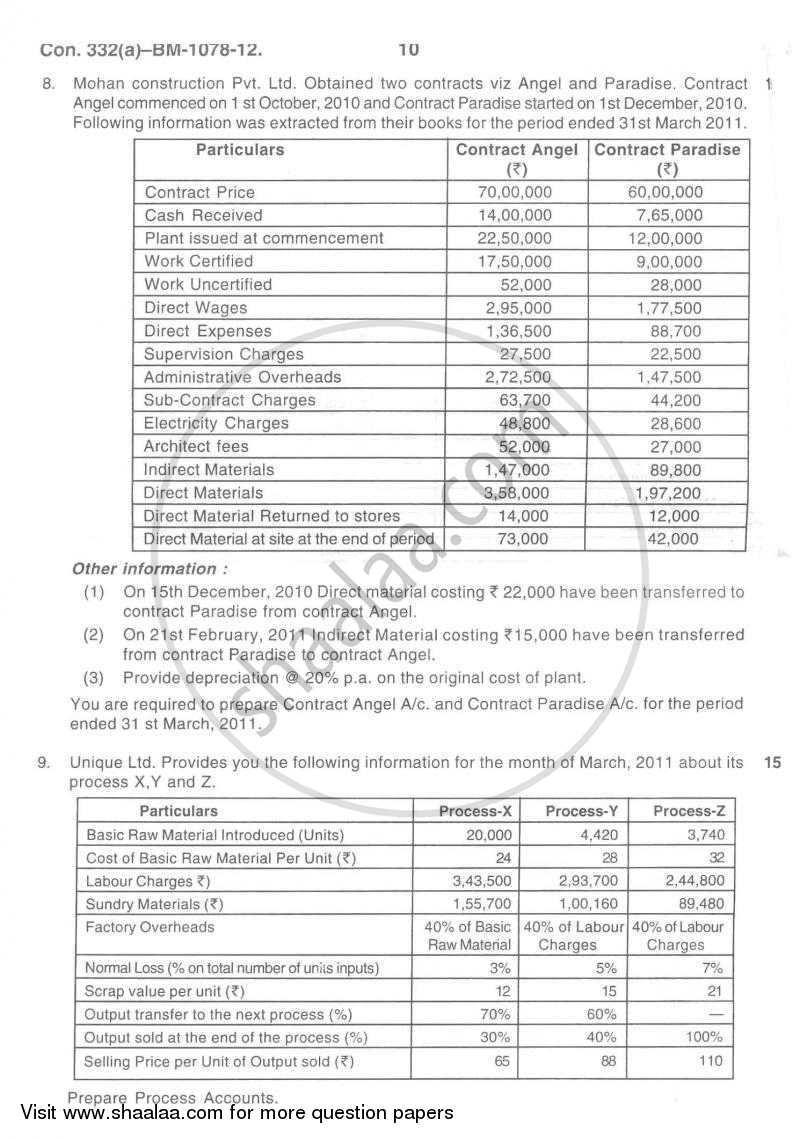 pdf accounting unit 3 4