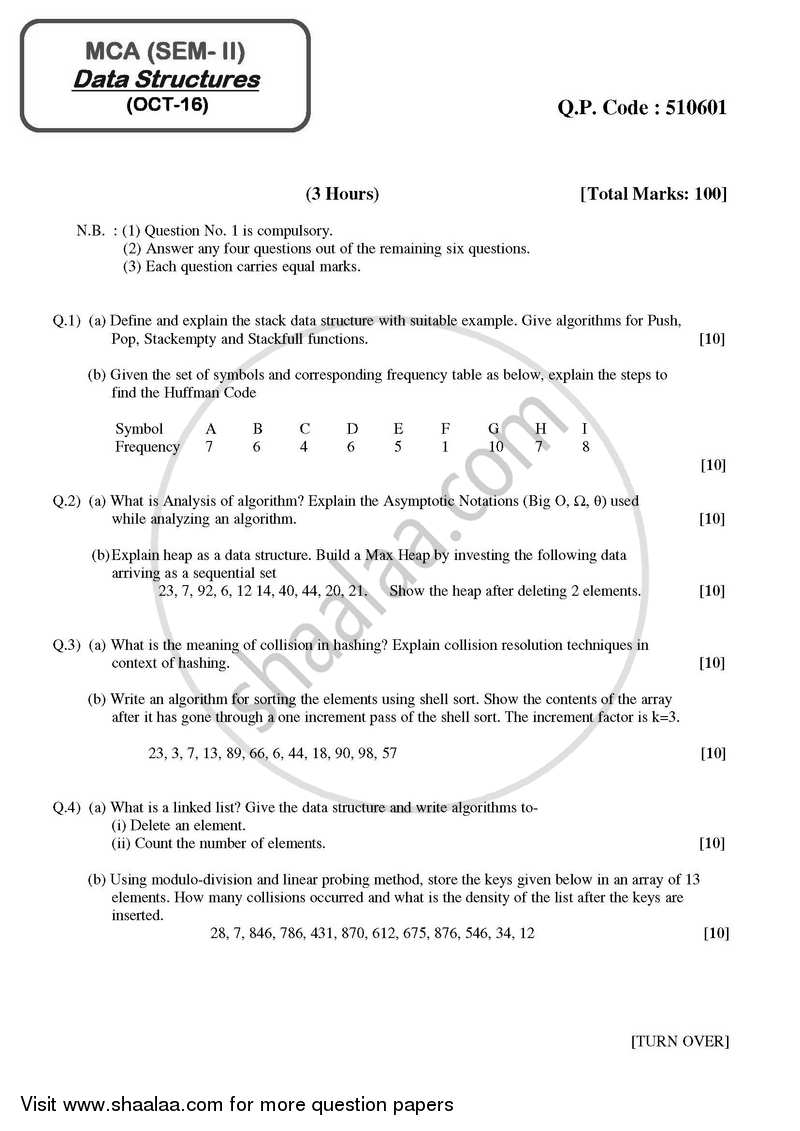 Question Paper - Data Structure 2016 - 2017 - M.C.A. - Semester 2 - University of Mumbai