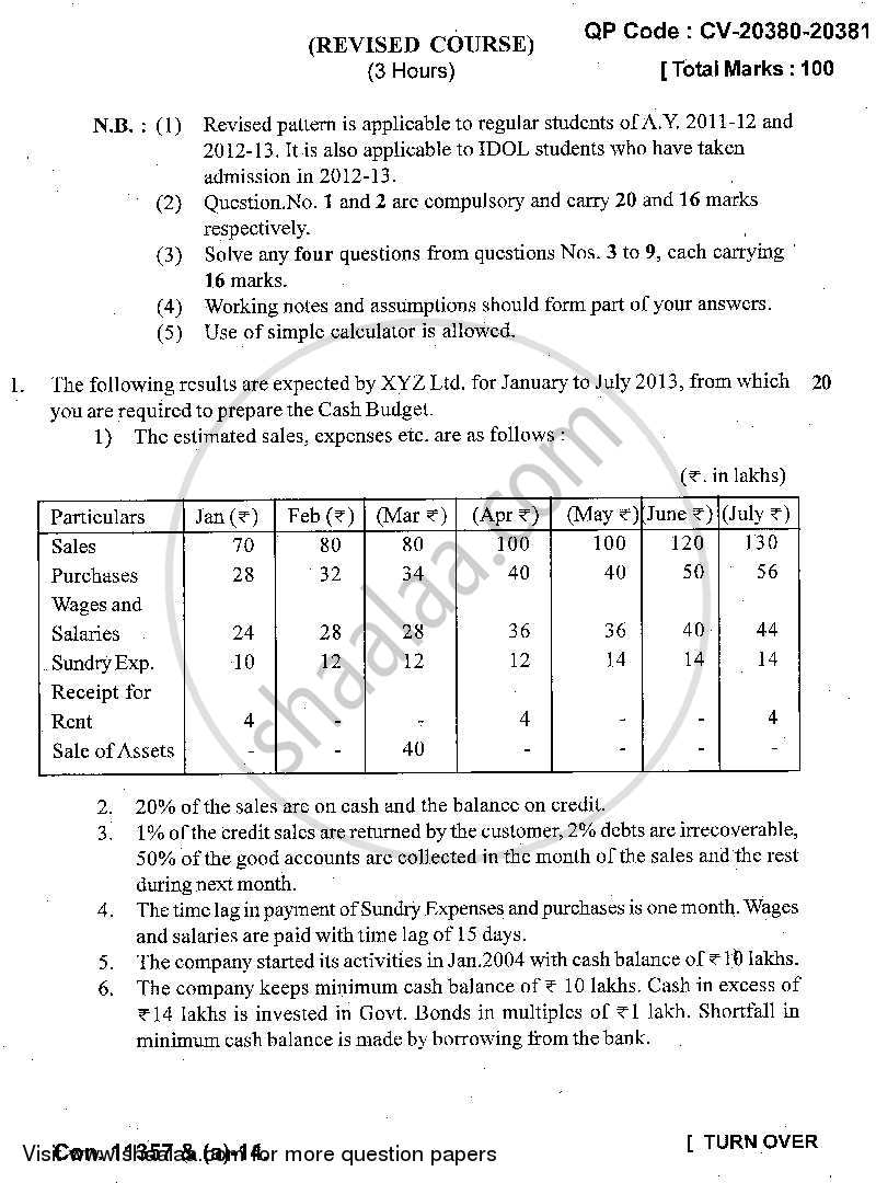 Advanced Financial Management 2013-2014 - M.Com. - Part 2 - University of Mumbai question paper with PDF download