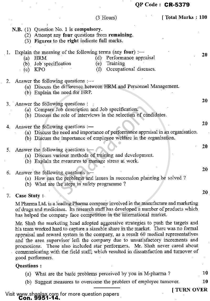 Human Resource Management 2013-2014 M Com Business